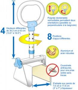 Poignée d'appui multi-ajustable pour baignoire, par AquaSense®, détails
